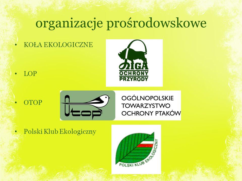 organizacje prośrodowskowe