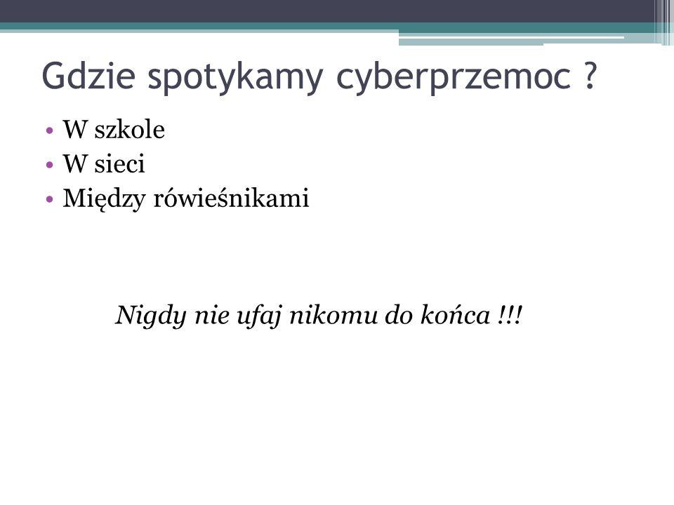 Gdzie spotykamy cyberprzemoc