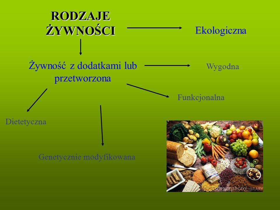 Żywność z dodatkami lub przetworzona