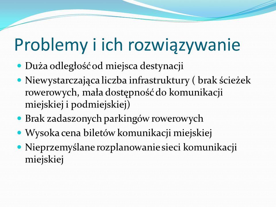 Problemy i ich rozwiązywanie