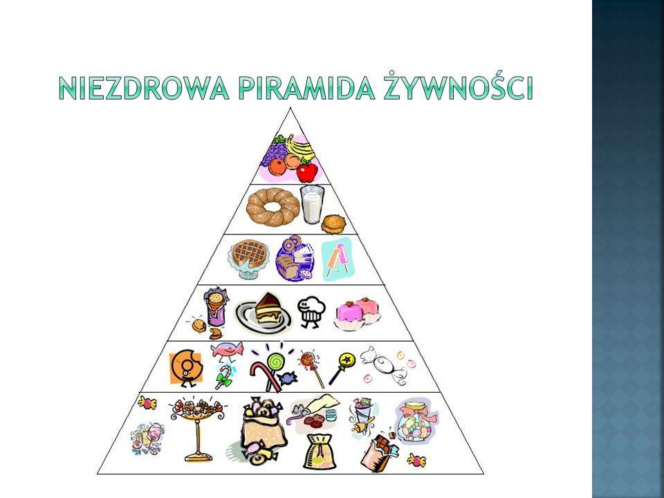 Niezdrowa piramida żywności