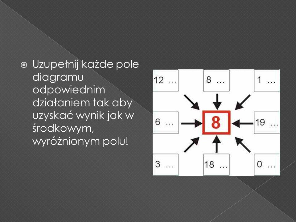 Uzupełnij każde pole diagramu odpowiednim działaniem tak aby uzyskać wynik jak w środkowym, wyróżnionym polu!