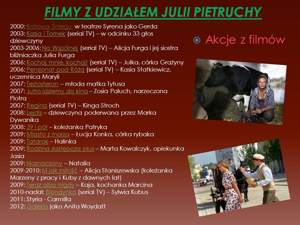 Filmy z Udziałem Julii Pietruchy