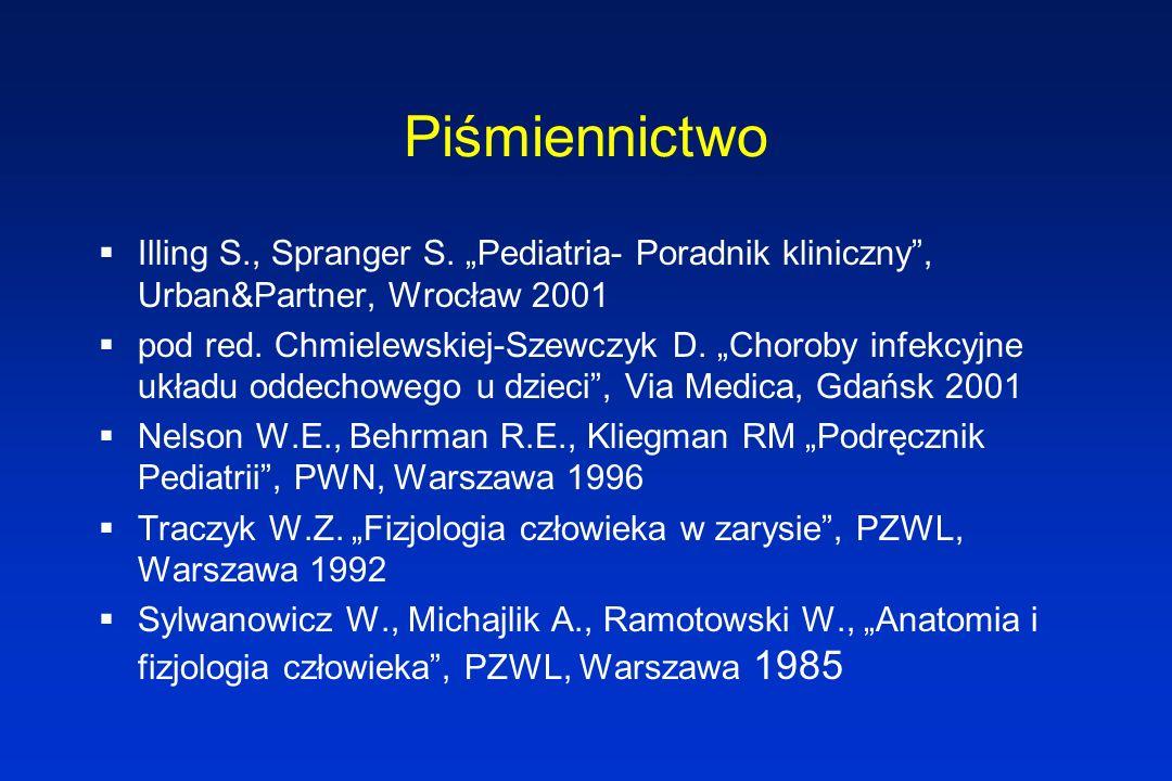 """Piśmiennictwo Illing S., Spranger S. """"Pediatria- Poradnik kliniczny , Urban&Partner, Wrocław 2001."""