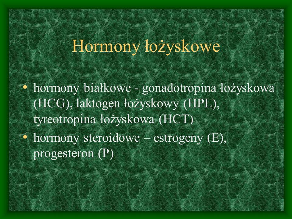 Hormony łożyskowe hormony białkowe - gonadotropina łożyskowa (HCG), laktogen łożyskowy (HPL), tyreotropina łożyskowa (HCT)
