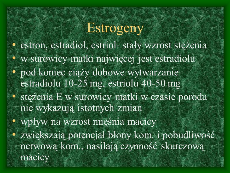 Estrogeny estron, estradiol, estriol- stały wzrost stężenia