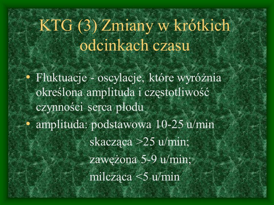KTG (3) Zmiany w krótkich odcinkach czasu