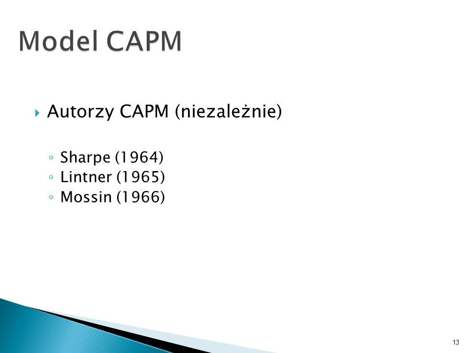 Model CAPM Autorzy CAPM (niezależnie) Sharpe (1964) Lintner (1965)
