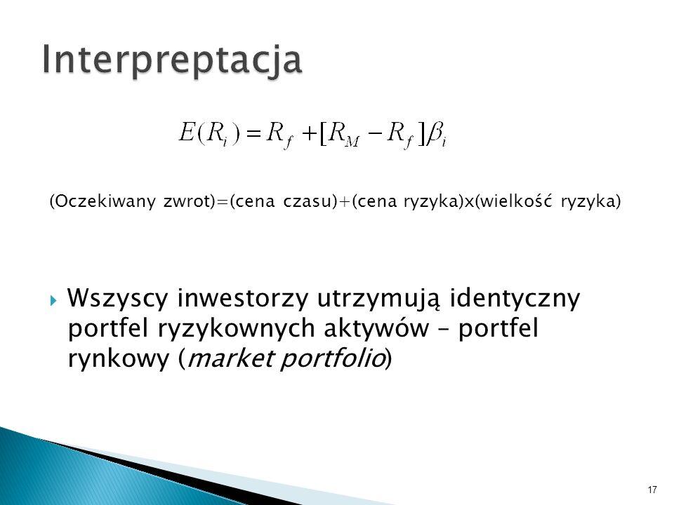 Interpreptacja (Oczekiwany zwrot)=(cena czasu)+(cena ryzyka)x(wielkość ryzyka)