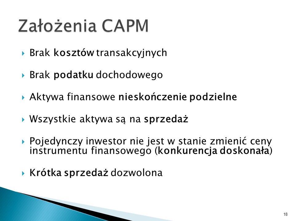 Założenia CAPM Brak kosztów transakcyjnych Brak podatku dochodowego