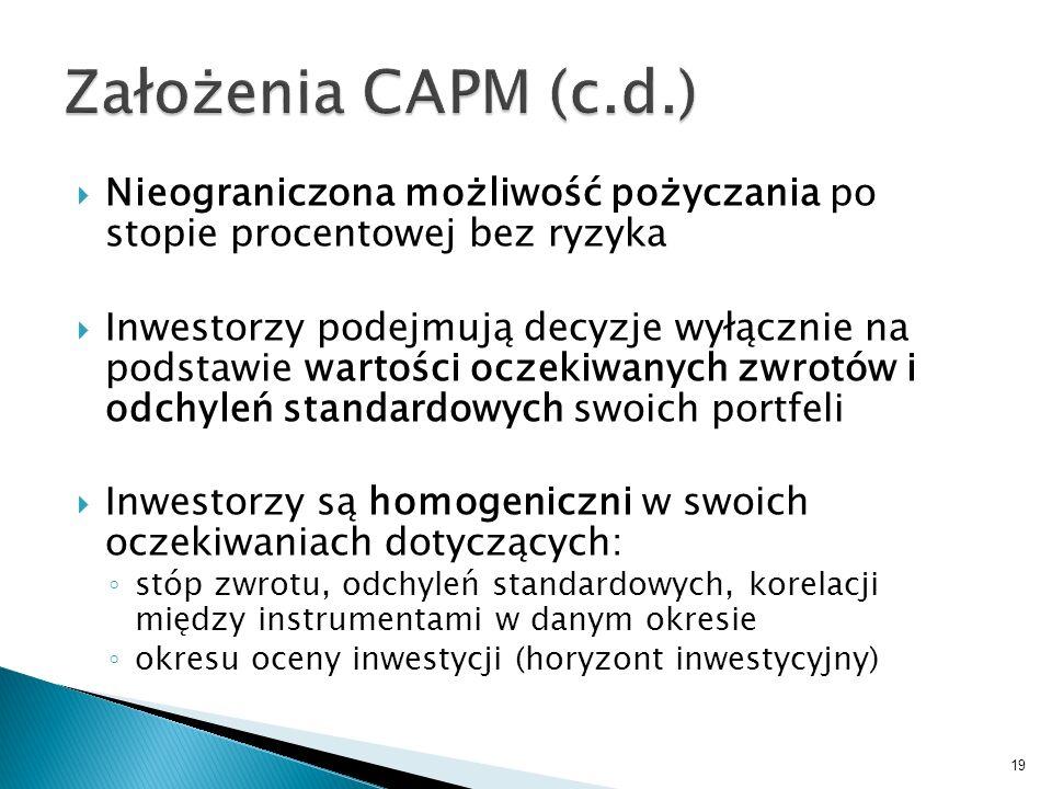 Założenia CAPM (c.d.) Nieograniczona możliwość pożyczania po stopie procentowej bez ryzyka.