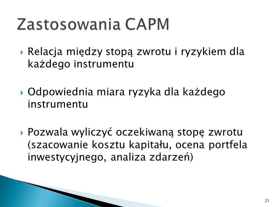 Zastosowania CAPM Relacja między stopą zwrotu i ryzykiem dla każdego instrumentu. Odpowiednia miara ryzyka dla każdego instrumentu.