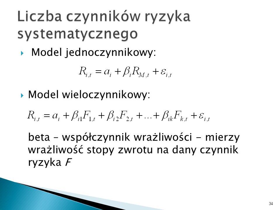 Liczba czynników ryzyka systematycznego