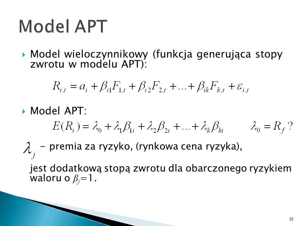 Model APT Model wieloczynnikowy (funkcja generująca stopy zwrotu w modelu APT): Model APT: - premia za ryzyko, (rynkowa cena ryzyka),