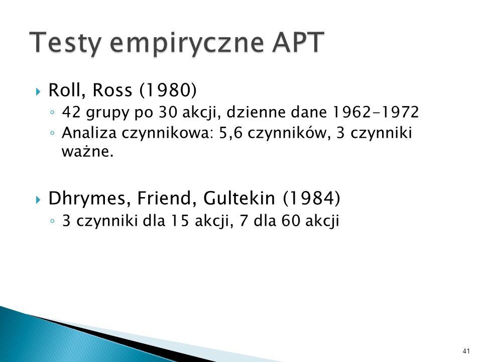 Testy empiryczne APT Roll, Ross (1980)