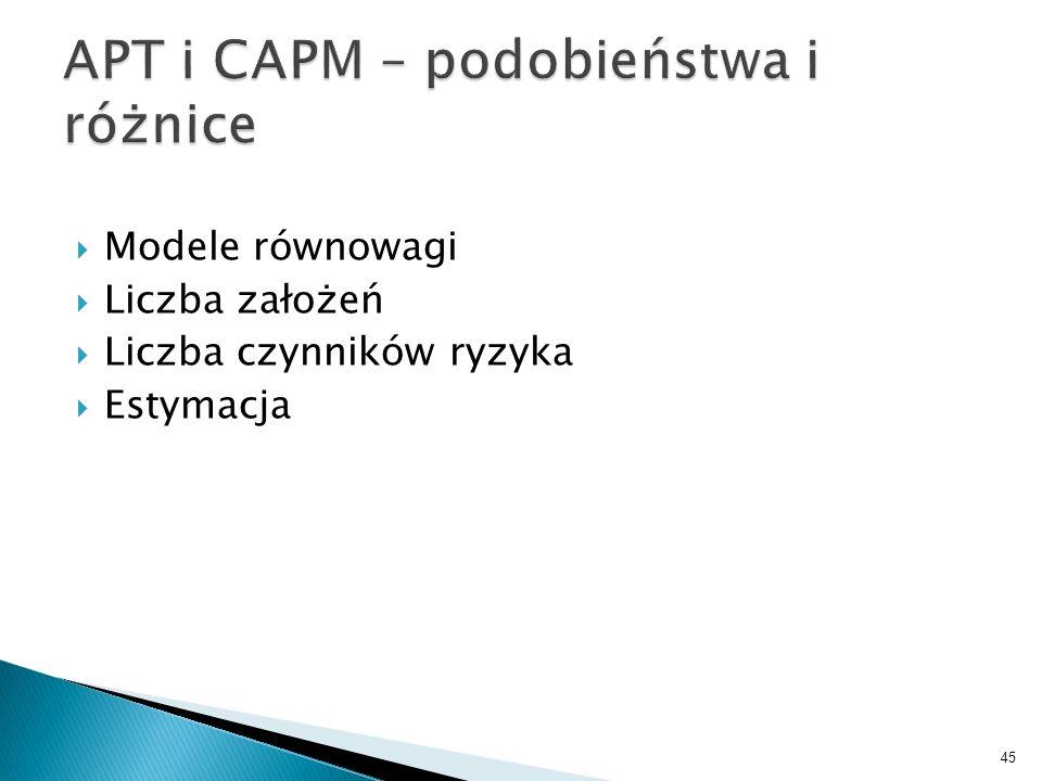 APT i CAPM – podobieństwa i różnice