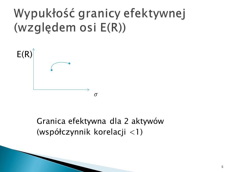 Wypukłość granicy efektywnej (względem osi E(R))