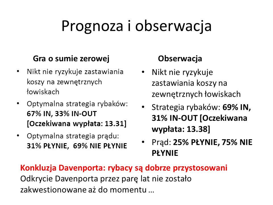 Prognoza i obserwacja Gra o sumie zerowej Obserwacja