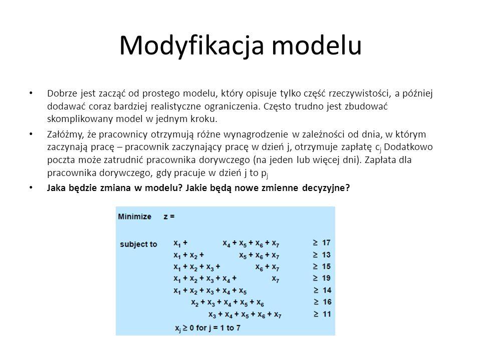 Modyfikacja modelu