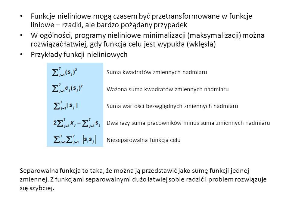 Przykłady funkcji nieliniowych