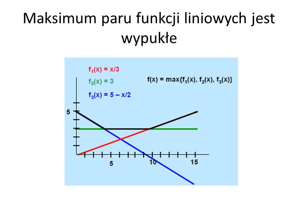 Maksimum paru funkcji liniowych jest wypukłe