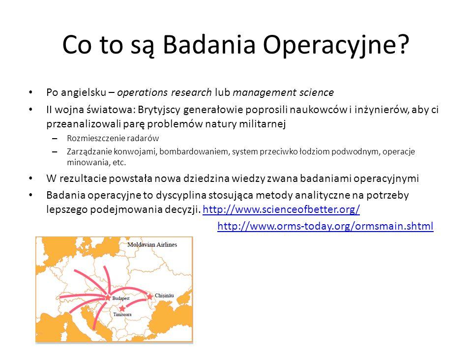 Co to są Badania Operacyjne