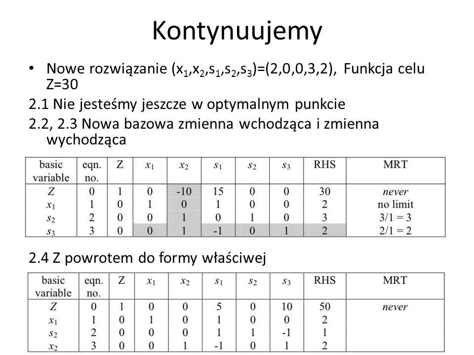 Kontynuujemy Nowe rozwiązanie (x1,x2,s1,s2,s3)=(2,0,0,3,2), Funkcja celu Z=30. 2.1 Nie jesteśmy jeszcze w optymalnym punkcie.