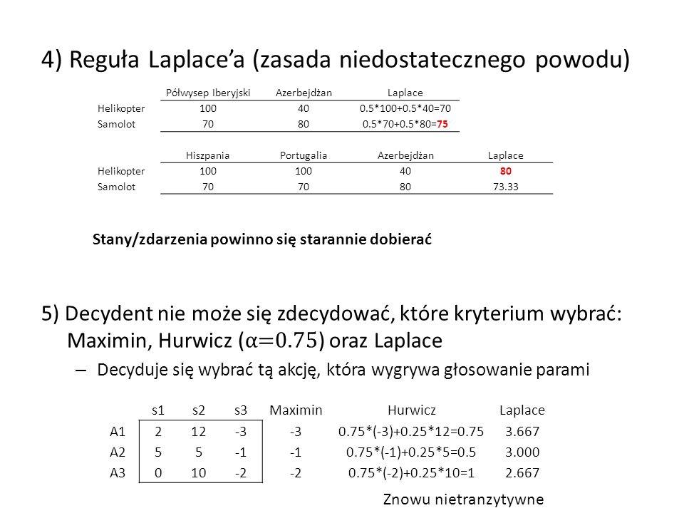 4) Reguła Laplace'a (zasada niedostatecznego powodu)