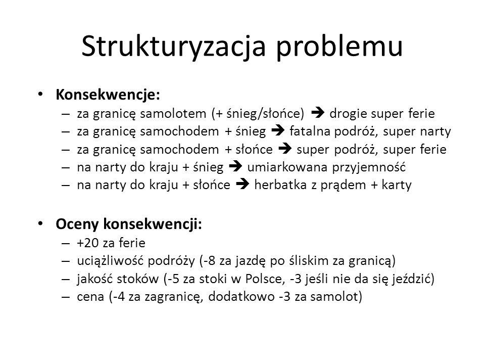 Strukturyzacja problemu