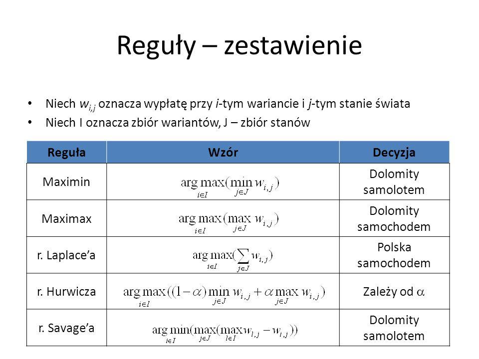 Reguły – zestawienie Niech wi,j oznacza wypłatę przy i-tym wariancie i j-tym stanie świata. Niech I oznacza zbiór wariantów, J – zbiór stanów.