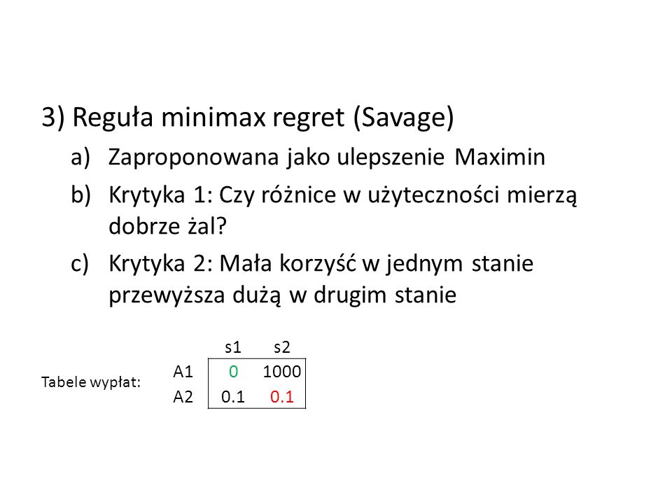 3) Reguła minimax regret (Savage)