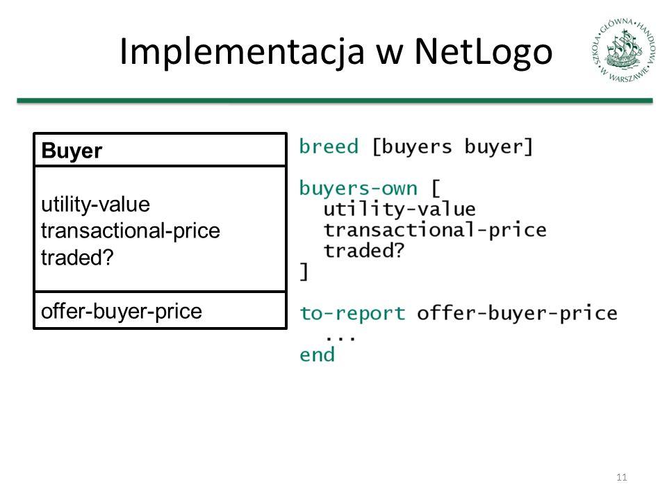 Implementacja w NetLogo