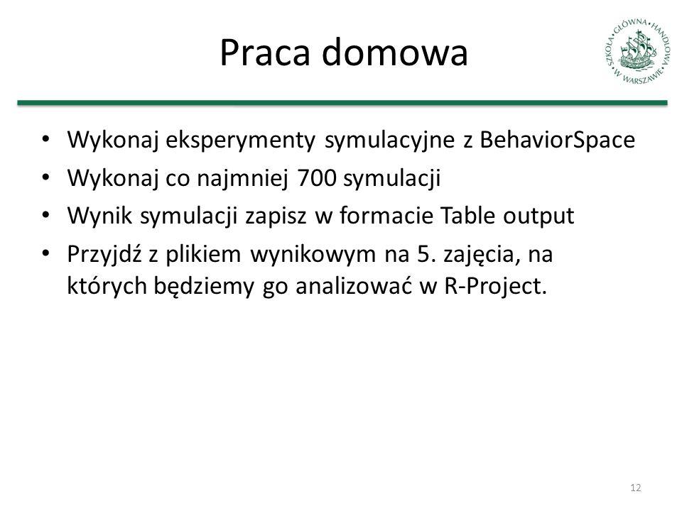 Praca domowa Wykonaj eksperymenty symulacyjne z BehaviorSpace