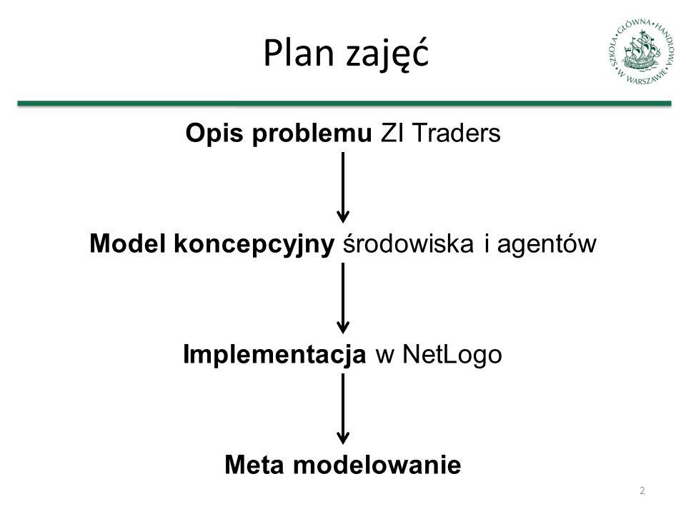 Plan zajęć Opis problemu ZI Traders