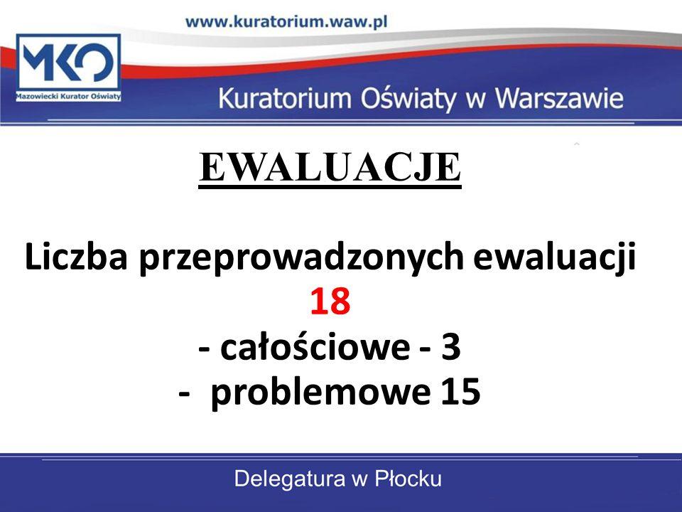 EWALUACJE Liczba przeprowadzonych ewaluacji 18 - całościowe - 3 - problemowe 15