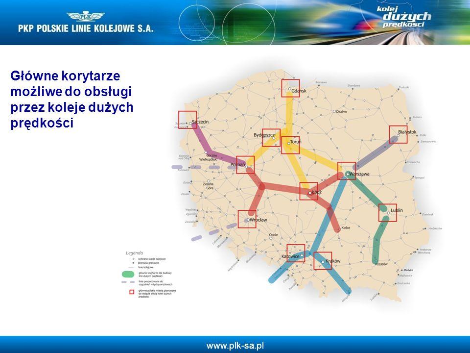 Główne korytarze możliwe do obsługi przez koleje dużych prędkości