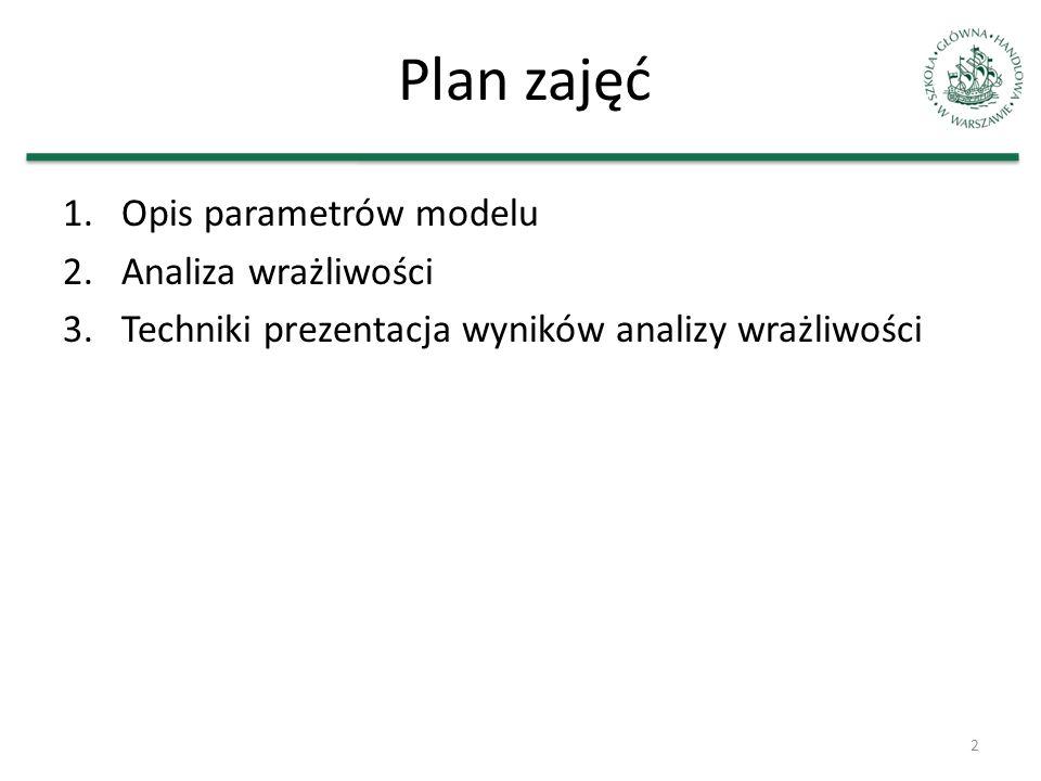 Plan zajęć Opis parametrów modelu Analiza wrażliwości