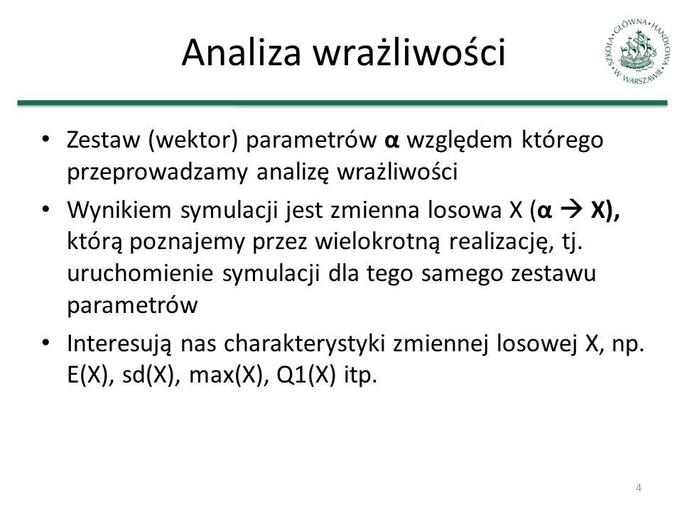 Analiza wrażliwości Zestaw (wektor) parametrów α względem którego przeprowadzamy analizę wrażliwości.
