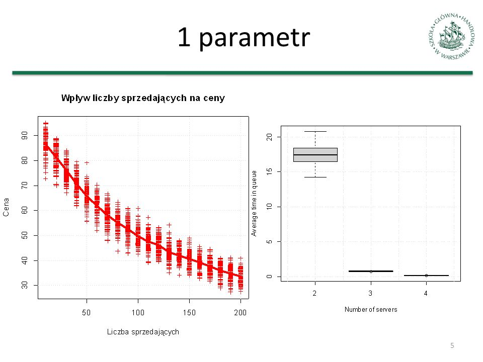 1 parametr
