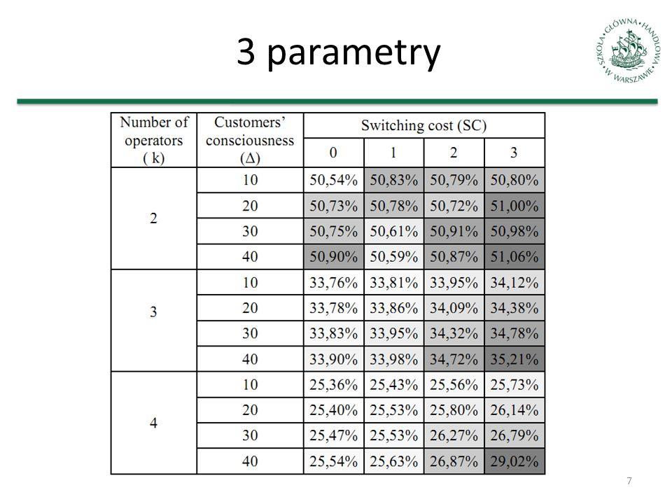 3 parametry