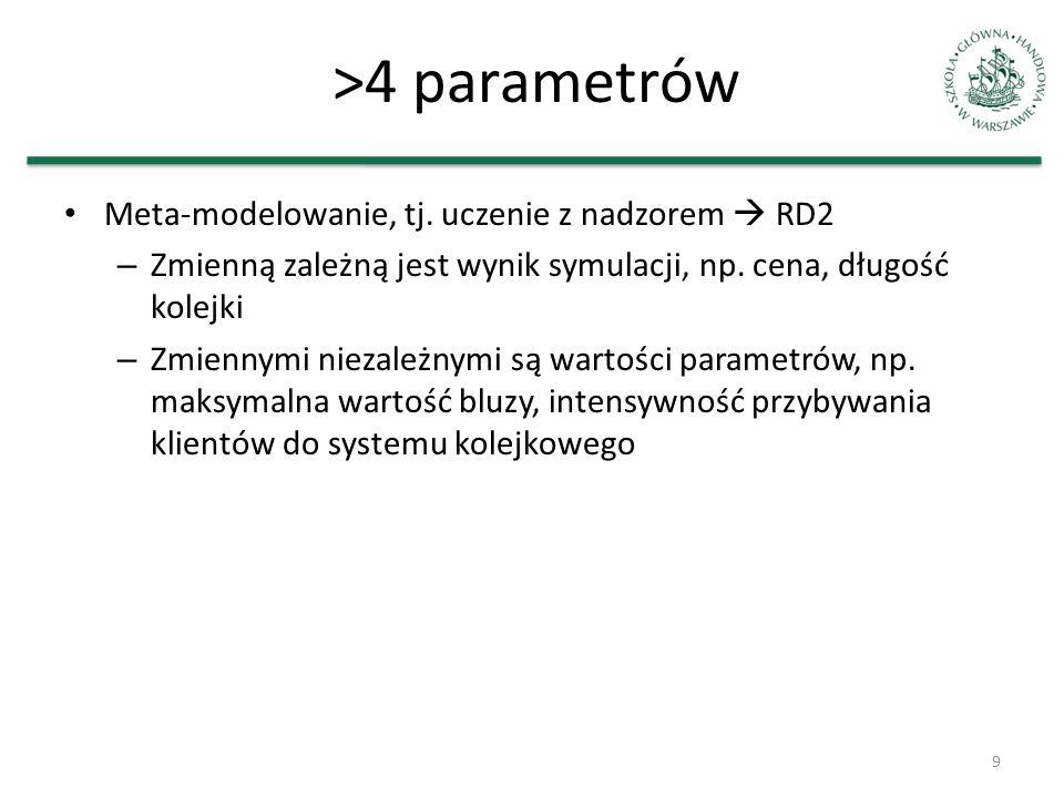 >4 parametrów Meta-modelowanie, tj. uczenie z nadzorem  RD2