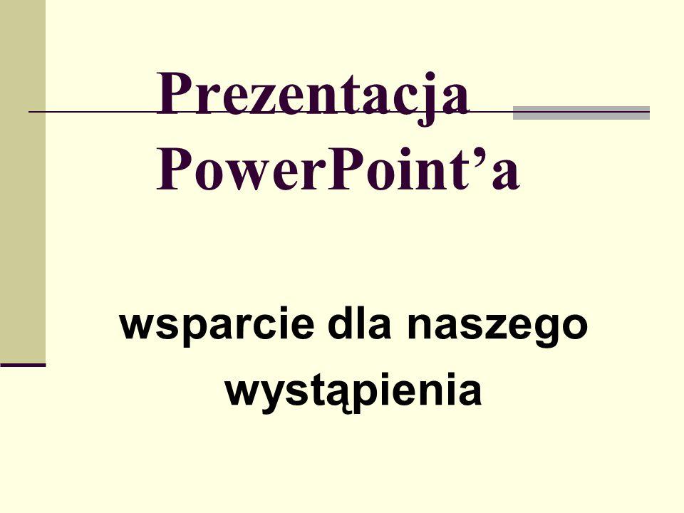 Prezentacja PowerPoint'a