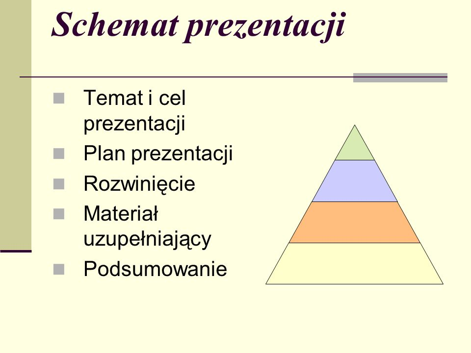 Schemat prezentacji Temat i cel prezentacji Plan prezentacji