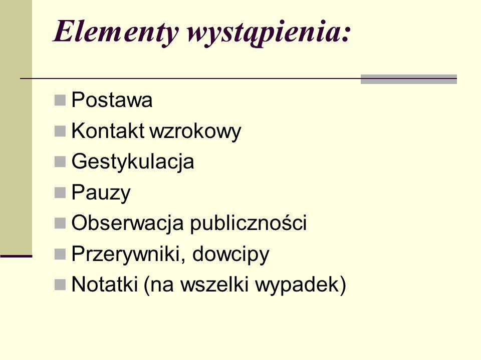 Elementy wystąpienia: