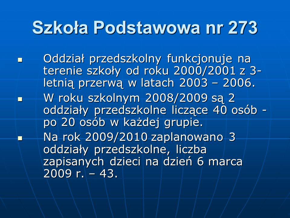 Szkoła Podstawowa nr 273 Oddział przedszkolny funkcjonuje na terenie szkoły od roku 2000/2001 z 3-letnią przerwą w latach 2003 – 2006.