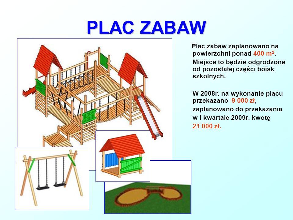 PLAC ZABAW Plac zabaw zaplanowano na powierzchni ponad 400 m2.
