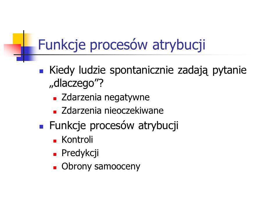 Funkcje procesów atrybucji