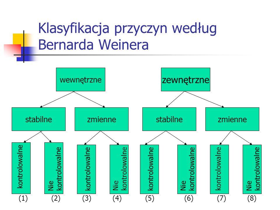 Klasyfikacja przyczyn według Bernarda Weinera