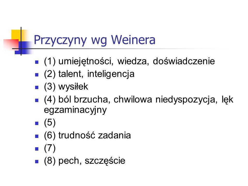 Przyczyny wg Weinera (1) umiejętności, wiedza, doświadczenie