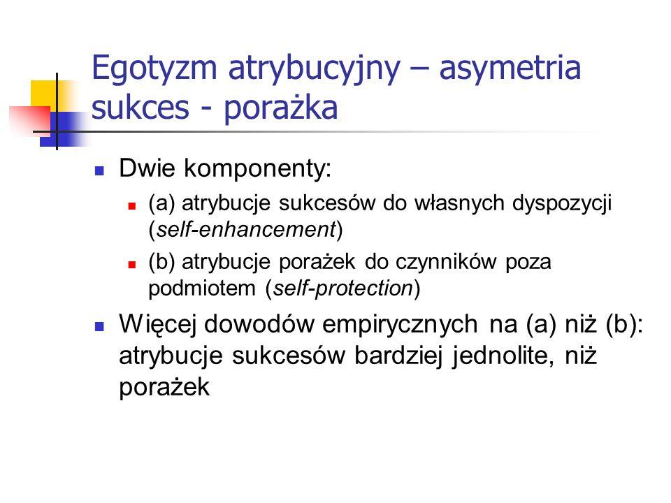 Egotyzm atrybucyjny – asymetria sukces - porażka